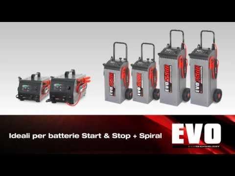 Serie EVO ECS TECHNOLOGY – Caricabatteria Avviatori Professionali