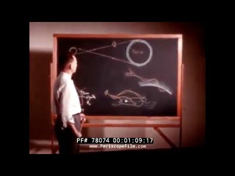 Earth Re-entry Physics and Simulation, NASA Apollo Program, 1960