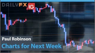 Charts for Next week – EUR/USD, GBP/USD, USD/JPY, USD/CAD, and More