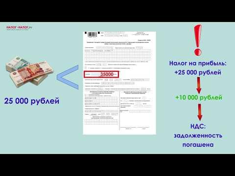Кредиты наличными в Москве, Кредит Онлайн