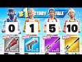 SILENCED Sniper RANDOM EMOTE Challenge *NEW* Game Mode In Fortnite Battle Royale