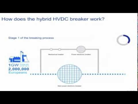 Hybrid HVDC Breaker, how does it work?