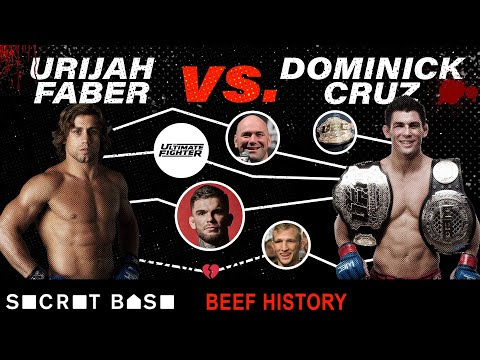 Urijah Faber and Dominick Cruz's beef helped shape the UFC