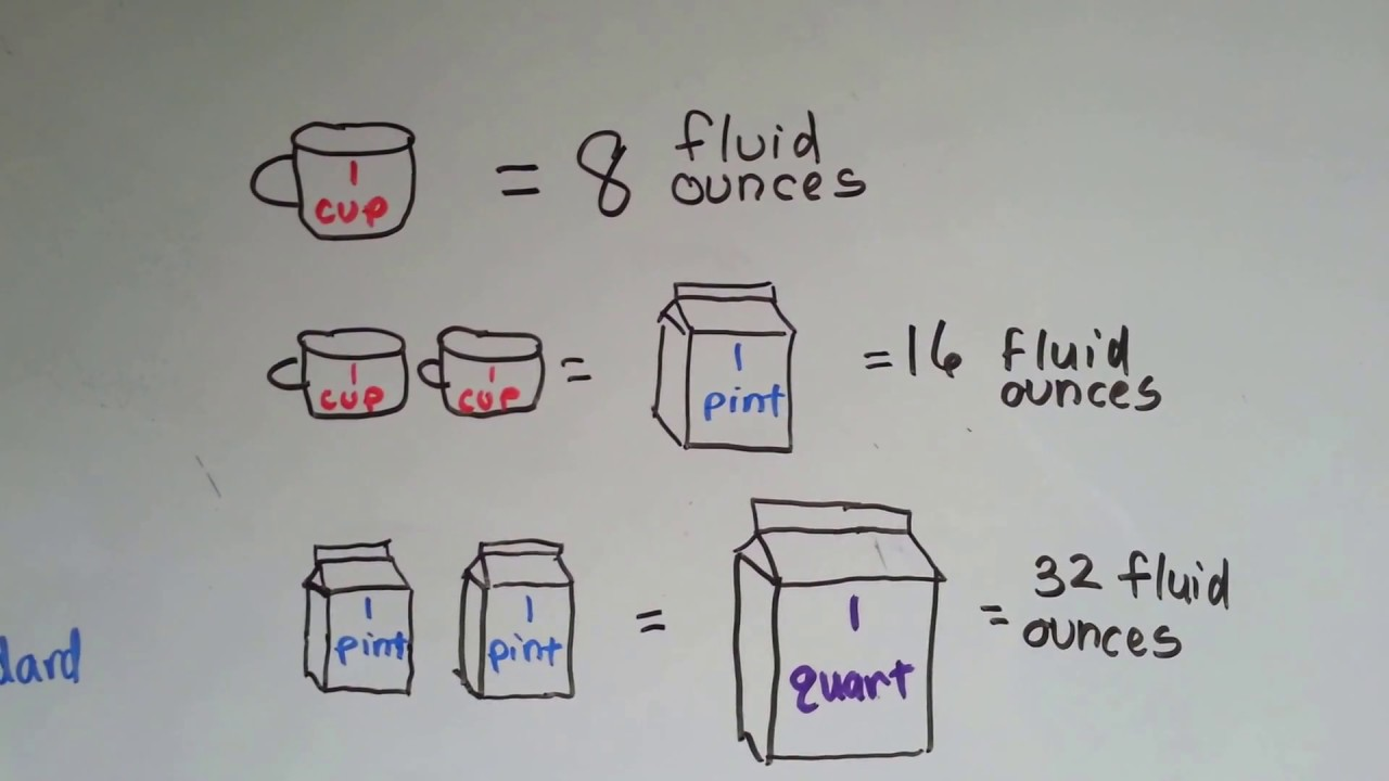 How Oz Quart Are Many
