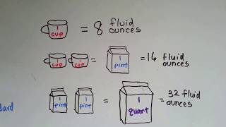 Gr 3 Math #10.7, Measure Liquids Ounce, Pint, Quart, Gallon