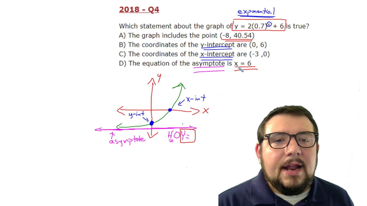 Algebra 1 STAAR: Grossi Solves Question 4 from 2018 by ...