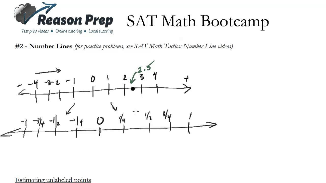 Uncategorized Sat Math Worksheets sat practice test questions using number lines with worksheets videos games activities