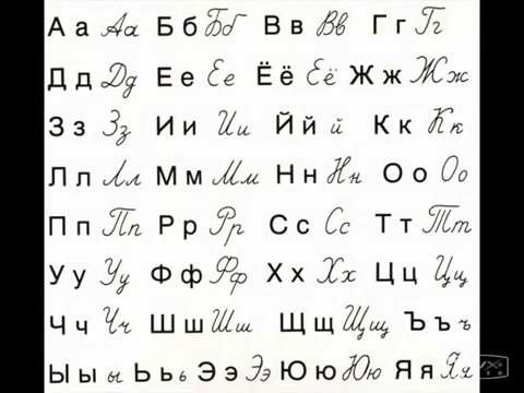 Rus əlifbasi Russkij Alfavit Russian Alphabet Youtube