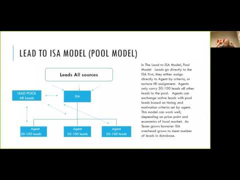Recruiting ISA Real Estate Model