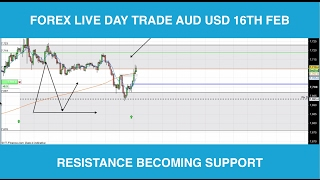Forex Live Day Trade - Resistance Becoming Support - Aud Usd 16th Feb