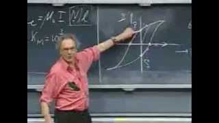 Lec 22: Hysteresis and Electromagnets | 8.02 Electricity and Magnetism, Spring 2002 (Walter Lewin)