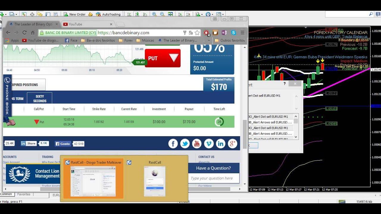 Go market binary options
