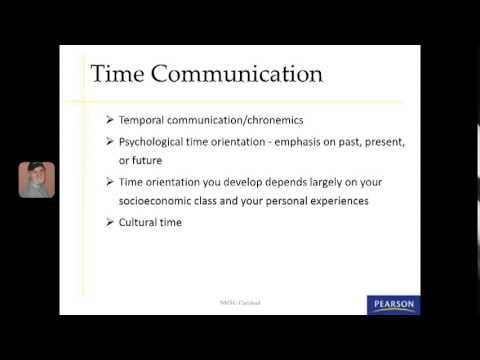 Learning Module 3: Nonverbal Communication