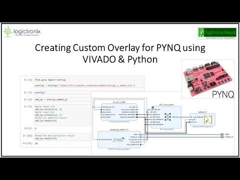 Creating Custom PYNQ Overlay with VIVADO HLS, IPI and Jupyter - YouTube