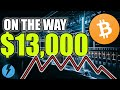 BITCOIN RESISTANCE AT $13,000  - BTC EXPLAINED
