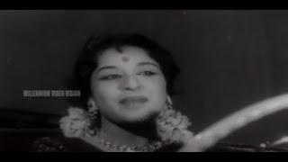 Evergreen Film Song | Paalappoovin Parimalamekum Kaattee | Karutha Kai | Malayalam Film Song