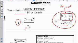 Linear Regression hypothesis tests