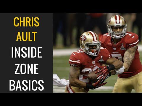 Inside Zone Basics - Chris Ault