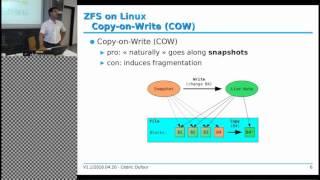 zfs sur linux