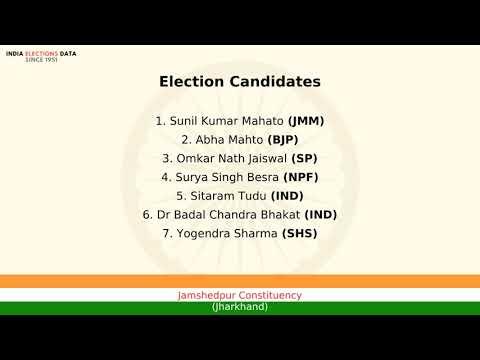 Jamshedpur Constituency Jharkhand Loksabha Election Result 2004 Sunil Kumar Mahato JMM