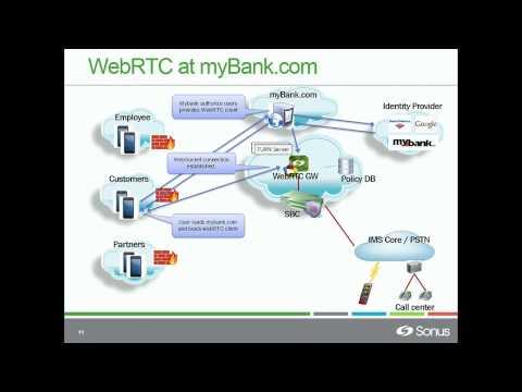 WebRTC - Bridging Between Web & SIP Worlds
