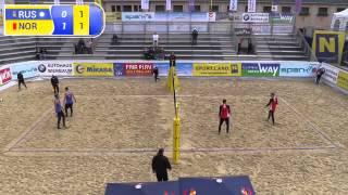Bykanov/Semenov (RUS) vs Hordvik/Morten (NOR) - CEV Continental Cup Full Match 01.05.2015