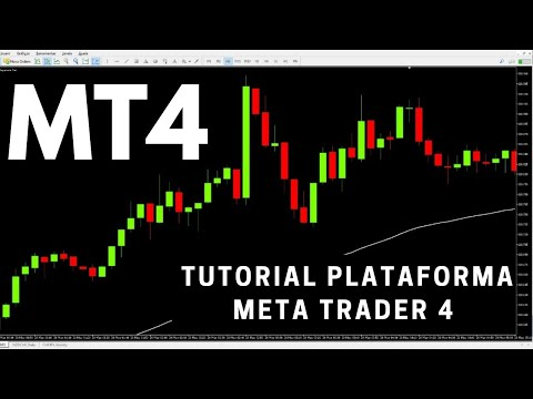 tutorial-plataforma-metatrader-4---mt4