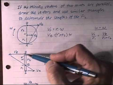 Dynamics 16.6  IC of zero velocity