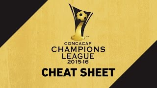 CONCACAF Champions League Cheat Sheet