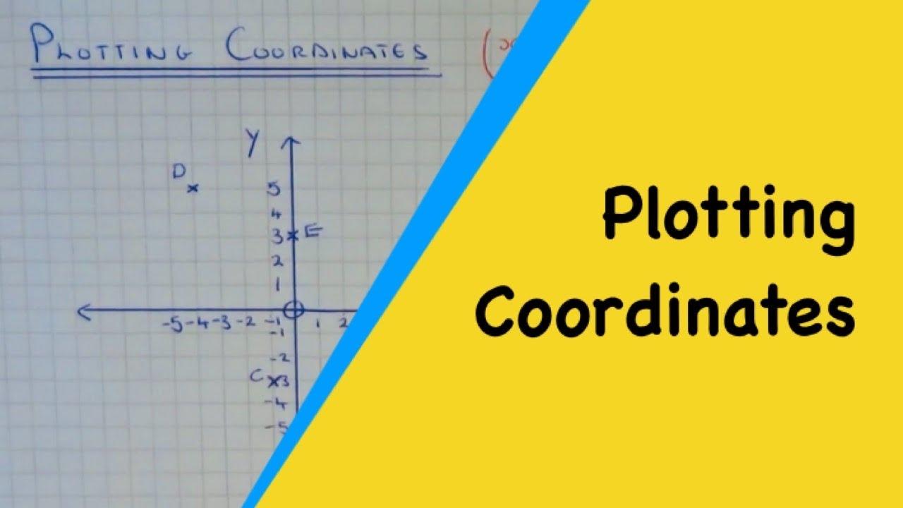 plotting coordinates in all 4 quadrants of a coordinate