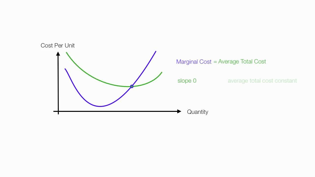 Cost theory кэшбэк мегафон
