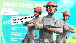 How we placed 13th in Amar Trios Cup Round 2 | Fray