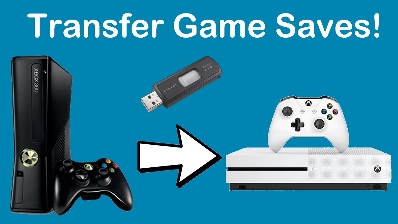 Data Transfer From Xbox 360 To Xbox One, Possible ...
