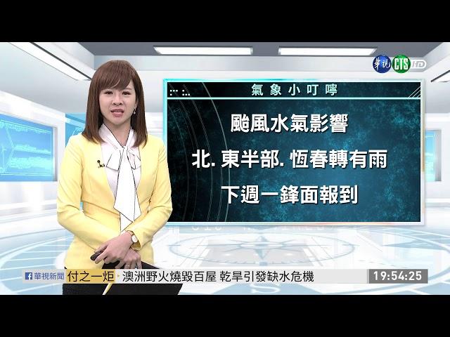 颱風水氣影響 北.東半部.恆春轉有雨 | 華視新聞 20191116