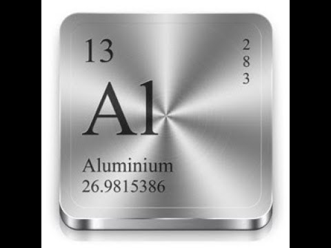 Levels Report for Aluminium - May 2017.