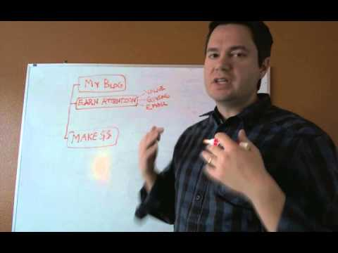 [Whiteboard Chat] 3 Simple Blogging Objectives