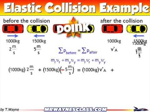 Elastic Collision Example Problem Youtube