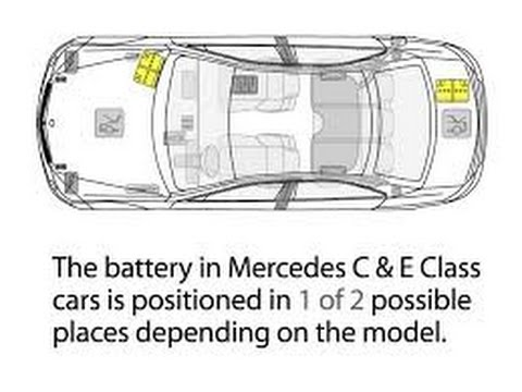 How to locate the battery on a E350 Mercedes Benz 2011 - YouTube Mercedes Benz E Sedan Battery Location on mercedes-benz e550 cabriolet, mercedes-benz e550 convertible, 2011 mercedes e-class sedan, 2014 mercedes e-class sedan, mercedes-benz c350 sedan, 2015 e400 mercedes-benz sedan, mercedes-benz e350 sedan, mercedes-benz e550 car, mercedes-benz s-class sedan, mercedes-benz e550 wagon, mercedes-benz luxury sedan, 2007 mercedes-benz sedan, mercedes-benz 190 sedan, mercedes-benz e250 sedan, mercedes s500 sedan, mercedes-benz e550 amg, mercedes-benz e550 luxury, 2011 mercedes e350 sedan, mercedes-benz c230 sport sedan, 2009 mercedes e350 sedan,