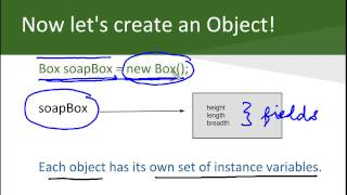Java Programming Lecture: Classes and Objects