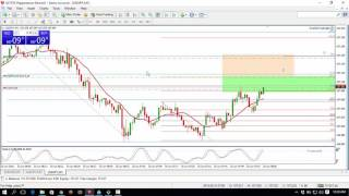 Forex live 1 minute scalping - USDJPY 618 1618 confluence - 2.7 - 4 pips profit ($2+)