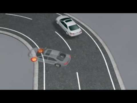 Vehicle Stability Control Animation