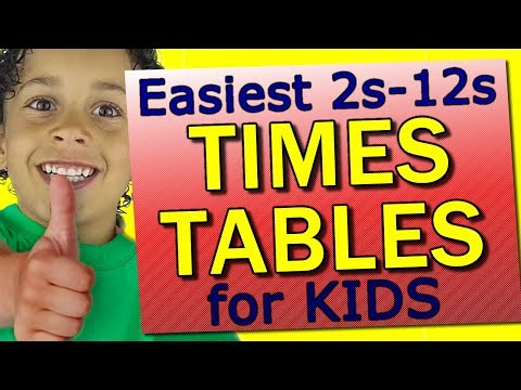 Make the time tables of 679