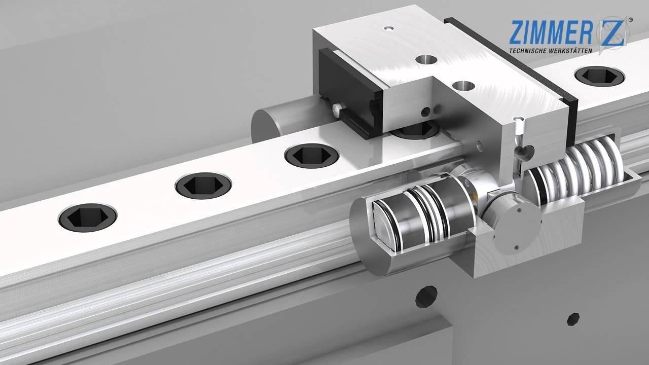 Zimmer Rail Brake : Zimmer mbps pneumatic braking element youtube