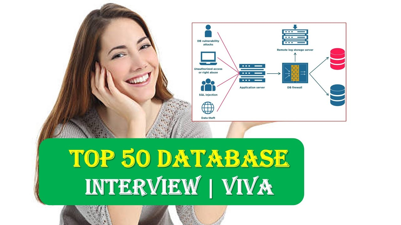 top 50 database interview questions and answers part 2 top 50 database interview questions and answers part 2