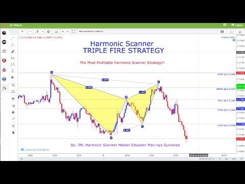 IML Harmonic Scanner TRIPLE FIRE STRATEGY (FULL) - The Most Profitable Harmonic Scanner Strategy!