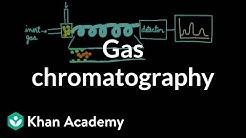 Gas chromatography   Chemical processes   MCAT   Khan Academy