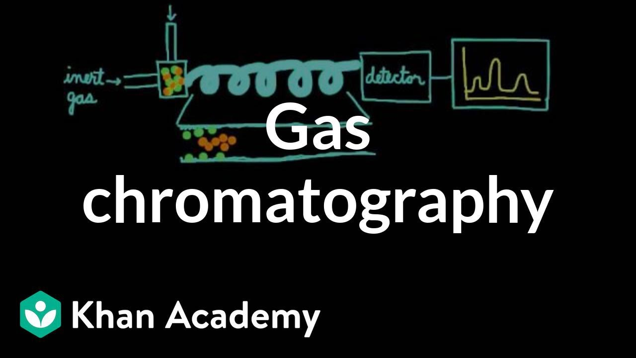 Gas chromatography chemical processes mcat khan academy youtube ccuart Choice Image