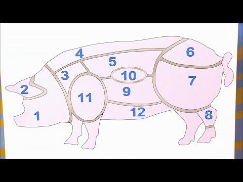 Какие части в свинине можно есть.  Жить здорово! 08.06.2016