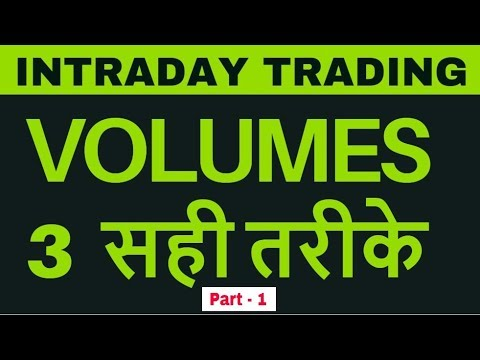 PART 1 - How to use volumes correctly in Intraday trading in HINDI?