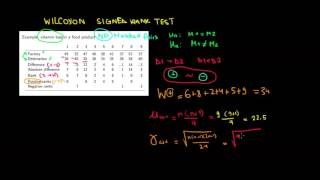 STATISTICS I Intuition Of The Wilcoxon Signed Rank Test I Example